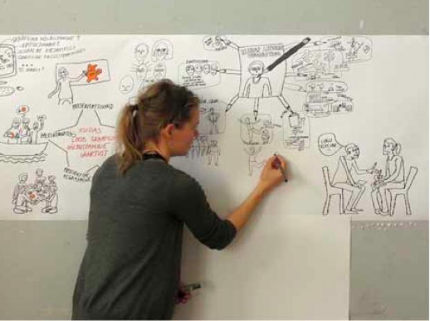 Siiri Taimla illustrating as a graphic facilitator