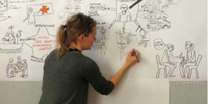 Siiri Taimla illustrating as a graphic facilitator