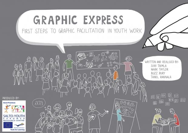 Présentation de Graphic Express